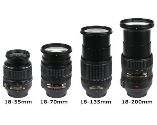Sức mạnh của ống kính 18-55