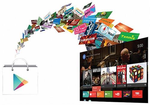 Tận hưởng trải nghiệm độc đáo với chiếc tivi Sony 4K