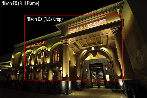 Sự khác nhau giữa định dạng DX và FX của Nikon