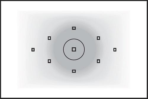 Khám phá chế độ đo sáng trên máy ảnh