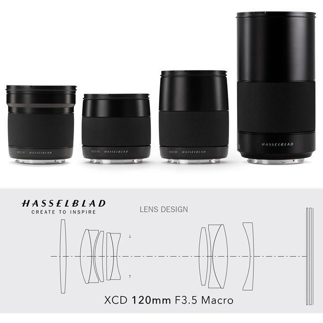 Hasselblad ra mắt 4 ống kính mới dành cho máy ảnh Medium Format X1D
