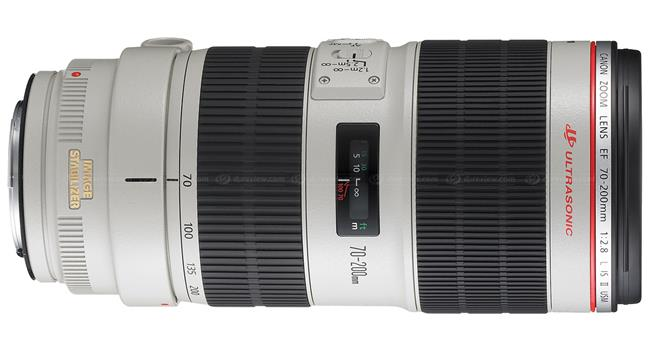 Tổng hợp những ống kính zoom dòng L của Canon