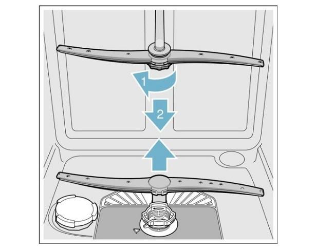 Vệ sinh và bảo dưỡng máy rửa bát không hề khó