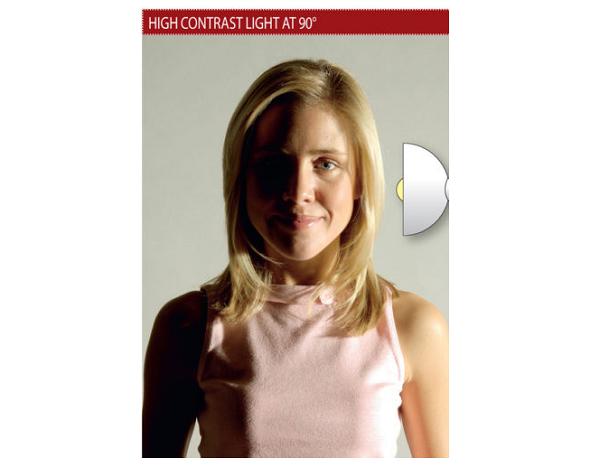 6 thiết lập ánh sáng thông minh khi chụp ảnh chân dung