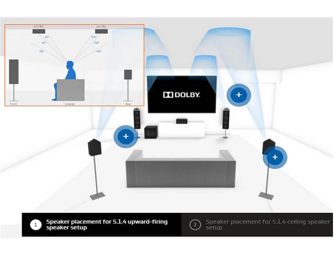 Tìm hiểu về công nghệ âm thanh vòm Dolby Atmos
