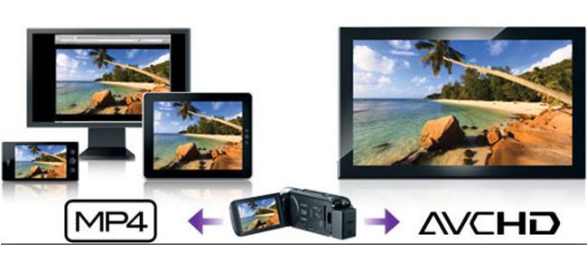 So sánh hai định dạng quay phim AVCHD và MP4