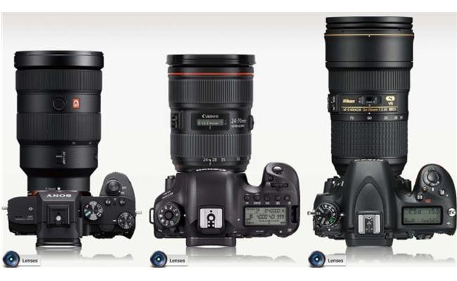 Những máy ảnh nào giúp các nhiếp ảnh gia đoạt giải tại World Press Photo 2018