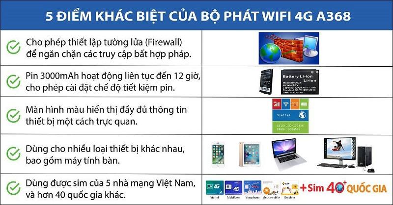 Bộ Phát Wifi 4G IGO A368