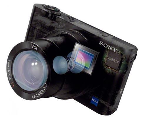 Máy Ảnh Sony Cyber-shot DSC-RX100 III (RX100M3)