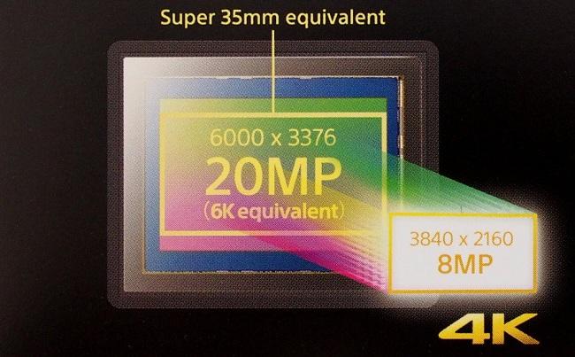 Máy Ảnh Sony Alpha A6300 (ILCE-6300) Body (Đen)