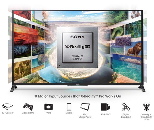 Tivi Sony 43W750D intermet TV 43 inch Full HD