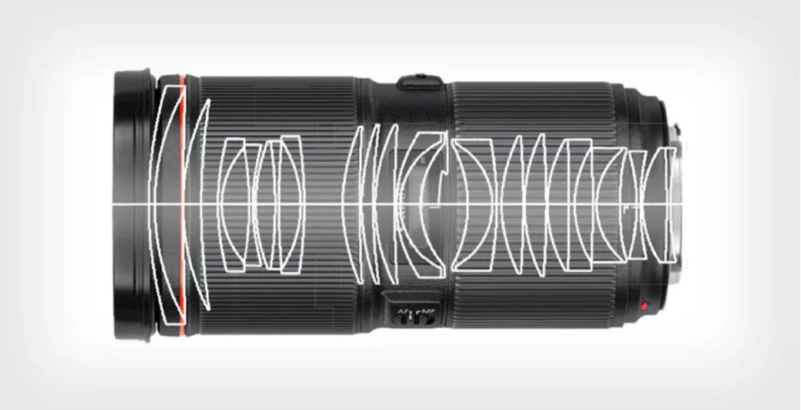 Canon được cho là đang phát triển ống kính khủng 50-80mm f / 1.1