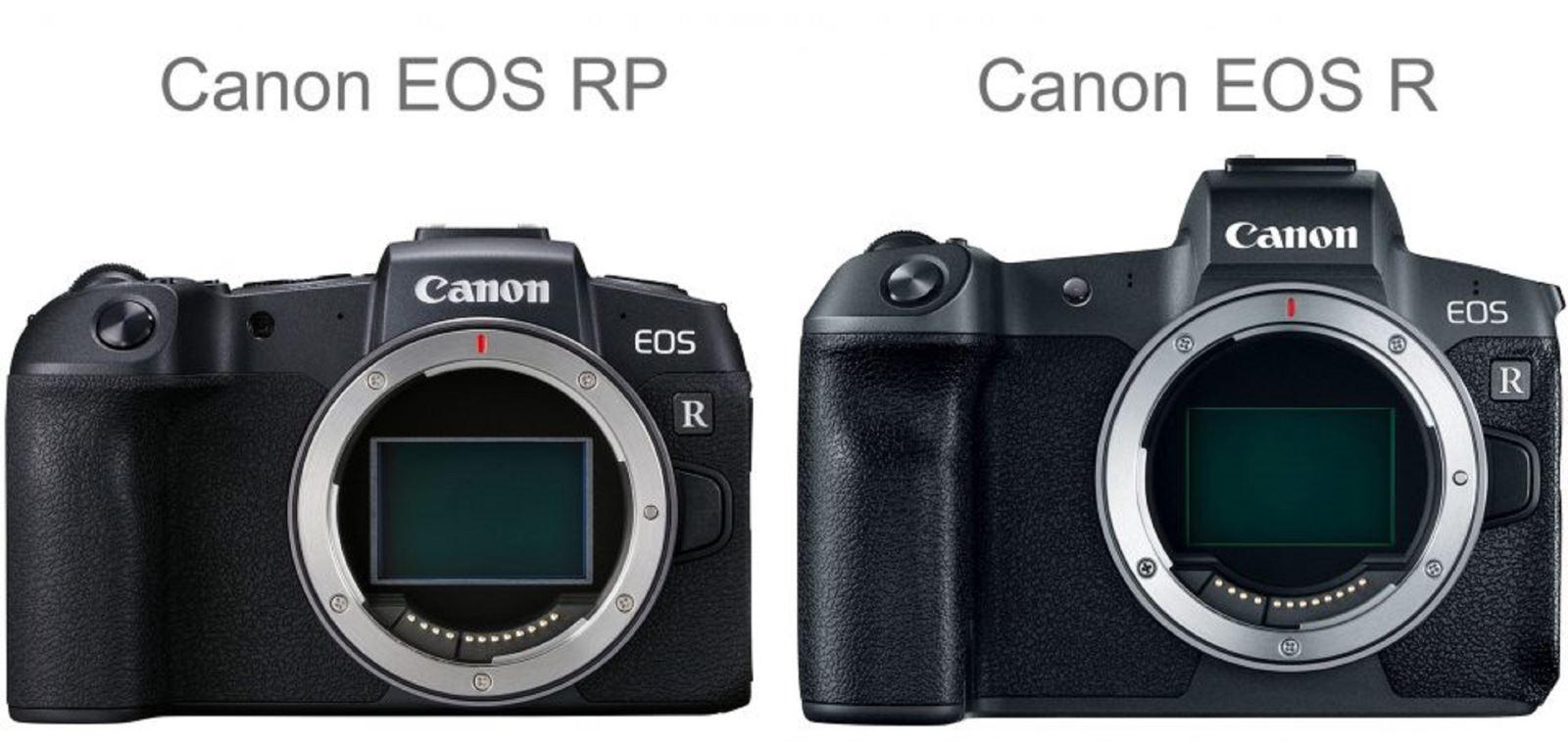 So sánhCanon EOS R vs Canon EOS RP