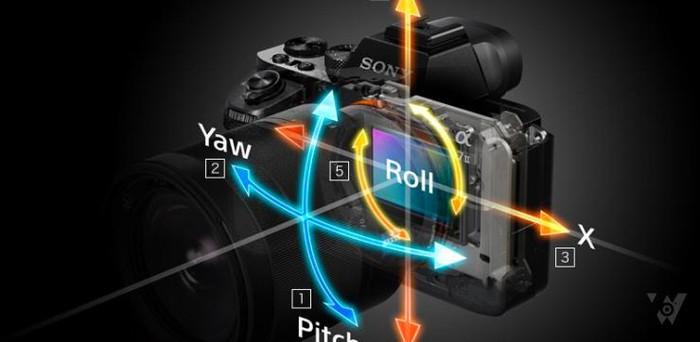 Bí quyết chọn mua máy ảnh quay phim mới Tieu-chi-chon-may-anh-quay-phim-tot-nhat-Binhminhdigital-4