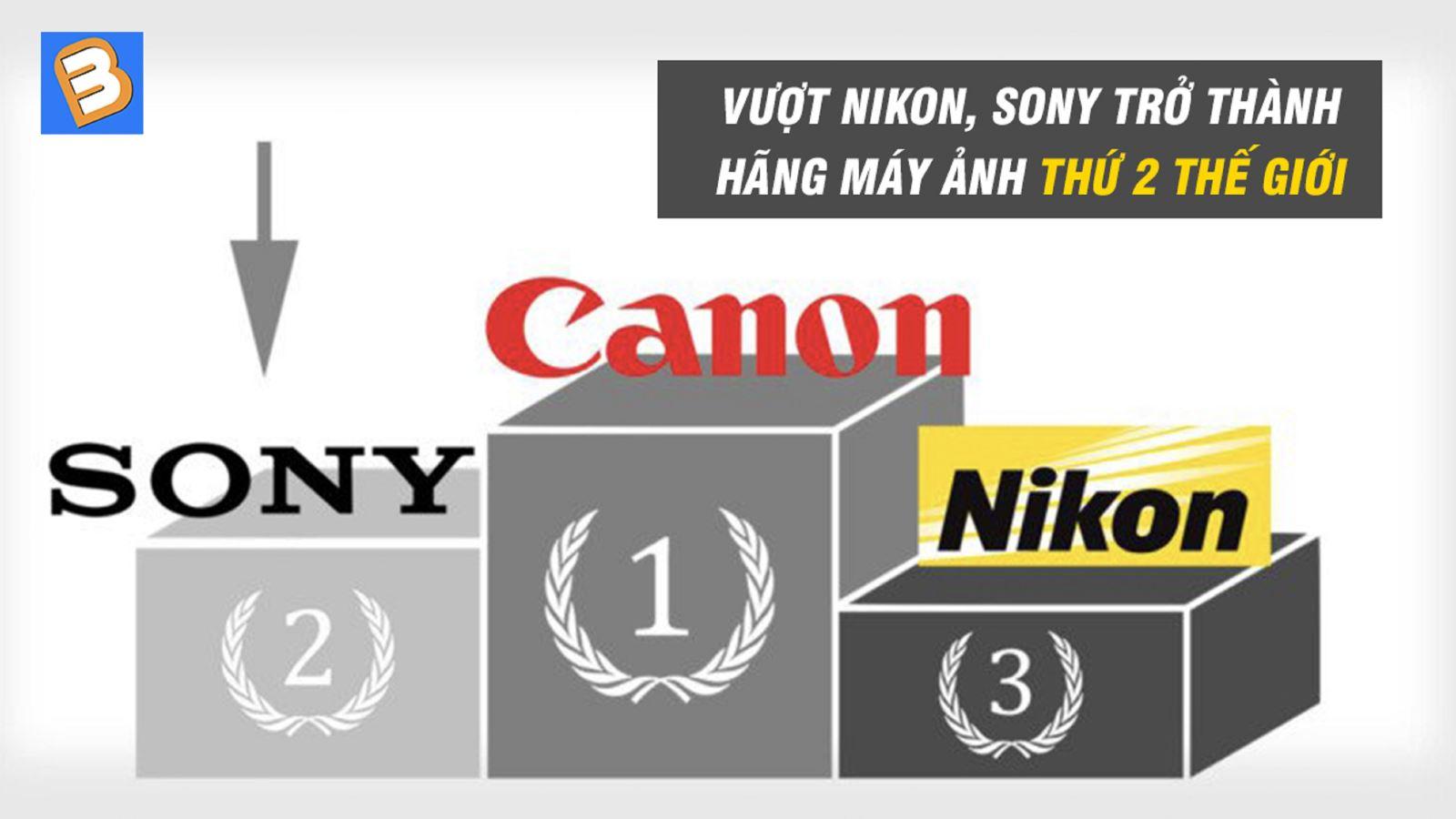 Vượt Nikon, Sonytrở thành hãng máy ảnh thứ 2 thế giới