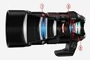 Olympus đang phát triển ống kính Zuiko 28mm f/2 mới