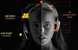 Top 3 lựa chọn tai nghe Over-Ear dưới 5 triệu đồng