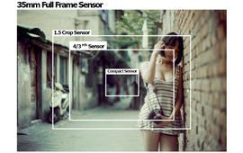 Cùng so sánh hình ảnh được chụp từ máy ảnh Full Frame và Crop