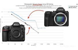 Nikon D850 gây ấn tượng với dải tương phản động ngang ngửa Medium Format