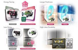 Có gì đặt biệt từ công nghệ Linear Inverter đời mới trên tủ lạnh LG