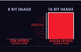 Sự khác nhau thực tế giữa hình ảnh 8-bit và hình ảnh 16-bit