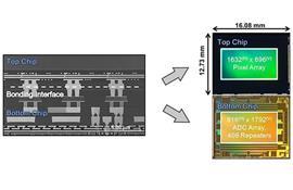 Sony ra mắt loại cảm biến CMOS mới khắc phục triệt để hiện tượng Rolling Shutter